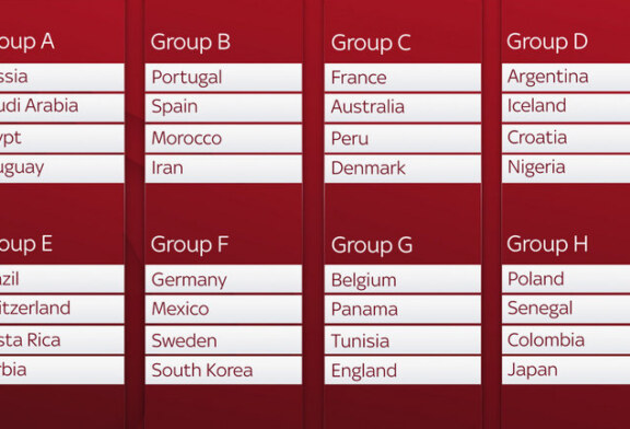 World Cup fixtures: The full schedule for Russia 2018